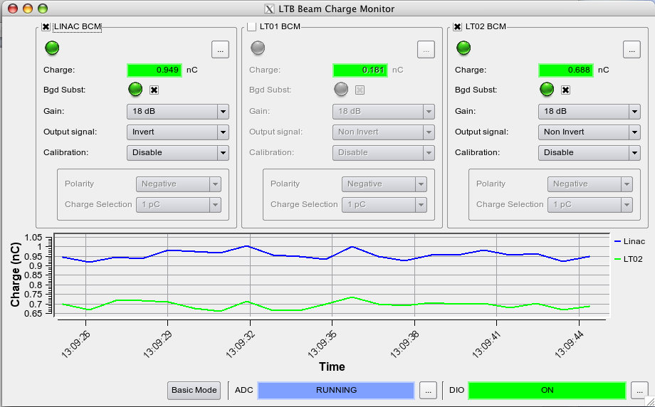 ALBA_'s LINAC to booster beam charge monitor GUI