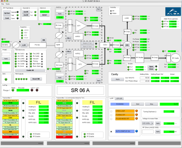 ALBA_'s Radio frequency plant GUI